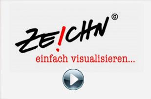 Methode ZEICHN ©